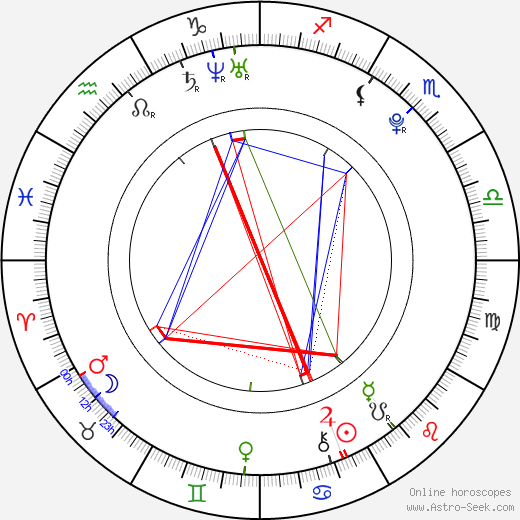 James Maslow astro natal birth chart, James Maslow horoscope, astrology