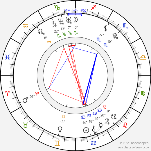 Jeremy Suarez tema natale, biography, Biografia da Wikipedia 2020, 2021