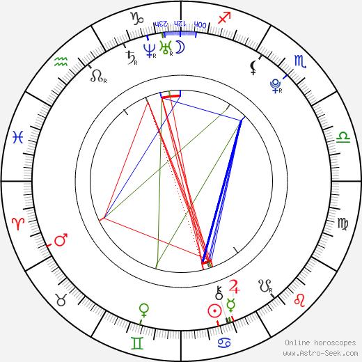 Jeremy Suarez tema natale, oroscopo, Jeremy Suarez oroscopi gratuiti, astrologia