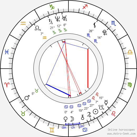 Martina Illichová birth chart, biography, wikipedia 2019, 2020