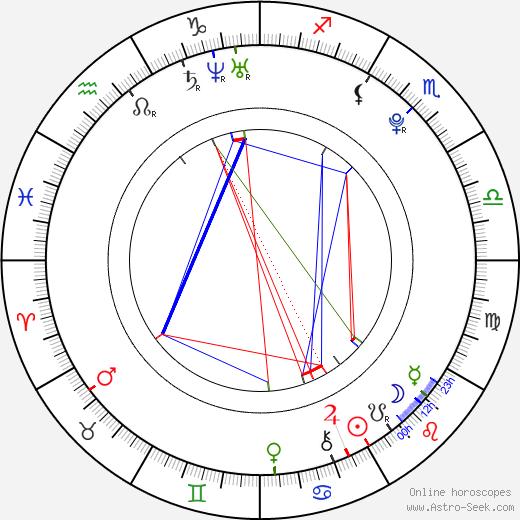 Matěj Matoušek tema natale, oroscopo, Matěj Matoušek oroscopi gratuiti, astrologia