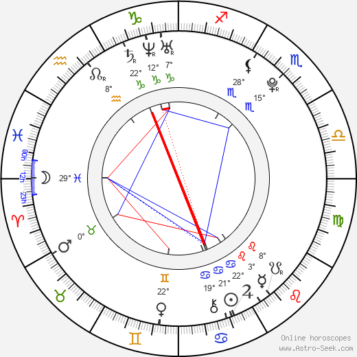 Matt Weinberg birth chart, biography, wikipedia 2016, 2017