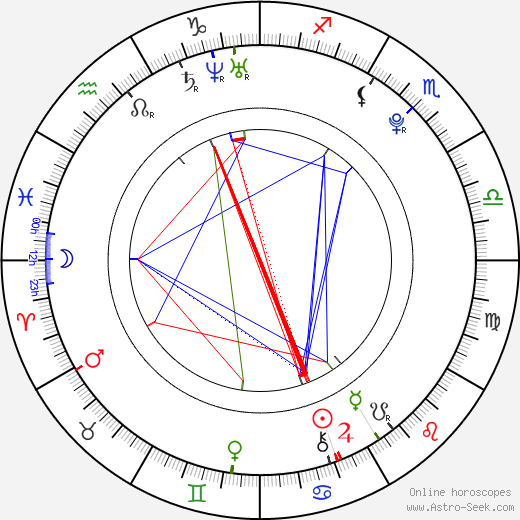 Matt Weinberg horoscope, astrology, astro natal chart