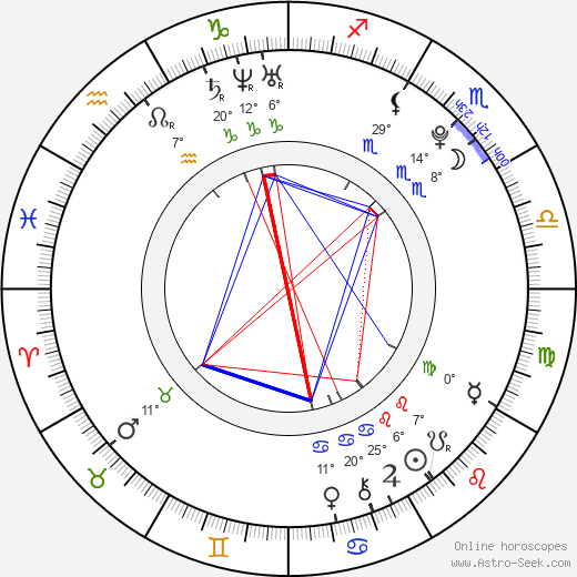 Penny Bae Bridges birth chart, biography, wikipedia 2019, 2020