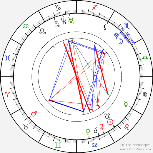 Penny Bae Bridges astro natal birth chart, Penny Bae Bridges horoscope, astrology