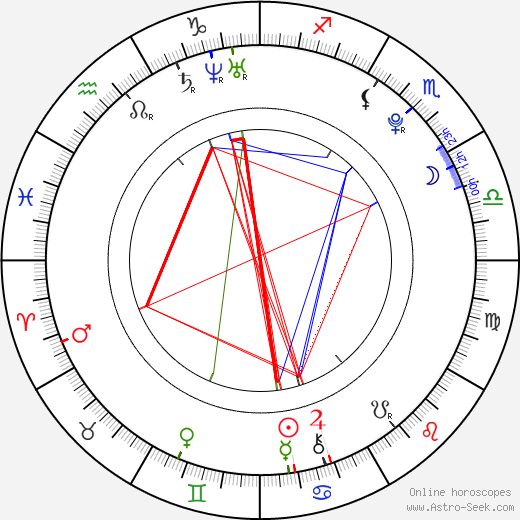 Philipp Peters-Arnolds astro natal birth chart, Philipp Peters-Arnolds horoscope, astrology