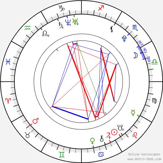 Soulja Boy Soulja Boy день рождения гороскоп, Soulja Boy Натальная карта онлайн