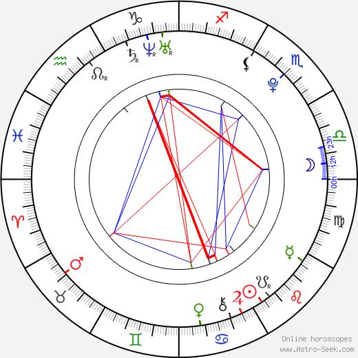 Yoon Jin Yi birth chart, Yoon Jin Yi astro natal horoscope, astrology