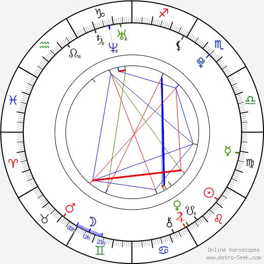 Ally Ann tema natale, oroscopo, Ally Ann oroscopi gratuiti, astrologia