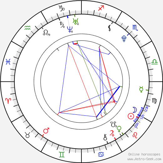Amanda Alch astro natal birth chart, Amanda Alch horoscope, astrology
