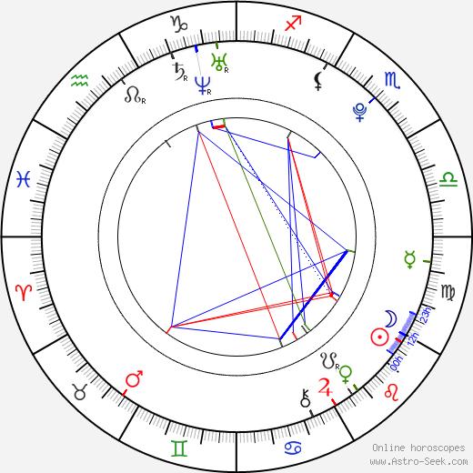 Amanda Alch tema natale, oroscopo, Amanda Alch oroscopi gratuiti, astrologia