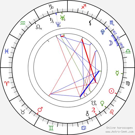 Aras Bulut Iynemli astro natal birth chart, Aras Bulut Iynemli horoscope, astrology