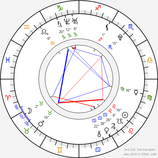 Armin Omerovic birth chart, biography, wikipedia 2020, 2021