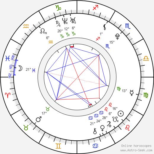 Bill Skarsgård birth chart, biography, wikipedia 2019, 2020