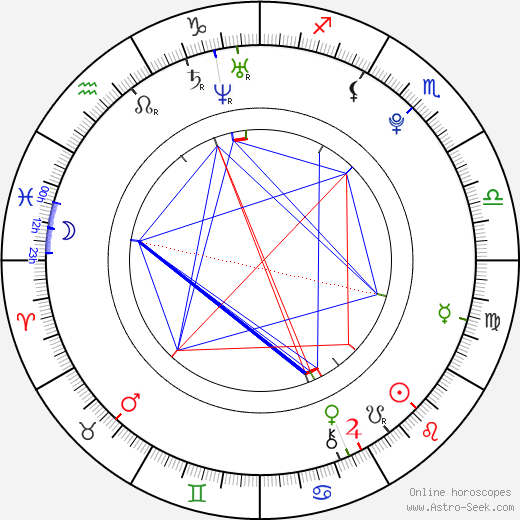 Bill Skarsgård astro natal birth chart, Bill Skarsgård horoscope, astrology