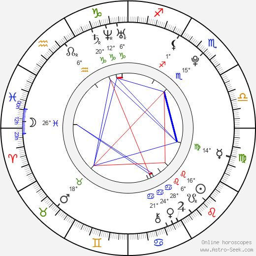 Emily Tennant birth chart, biography, wikipedia 2019, 2020