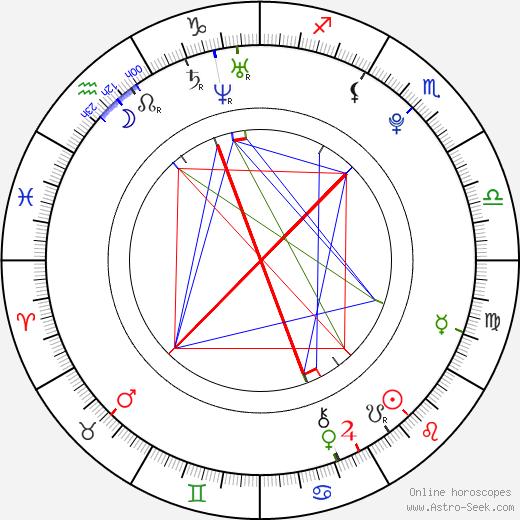Erle Harstad tema natale, oroscopo, Erle Harstad oroscopi gratuiti, astrologia