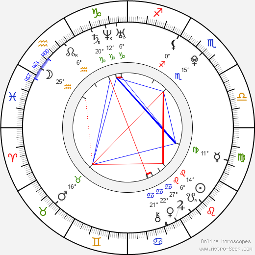 Helen Flanagan birth chart, biography, wikipedia 2019, 2020