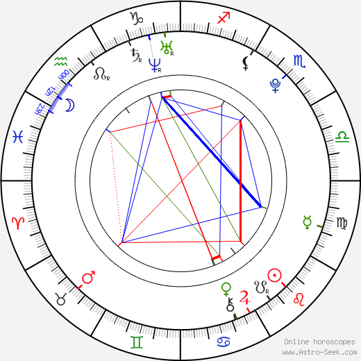 Helen Flanagan astro natal birth chart, Helen Flanagan horoscope, astrology