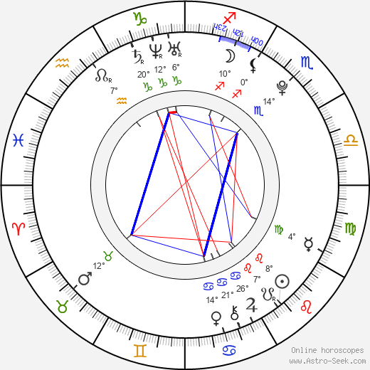 Jack O'Connell birth chart, biography, wikipedia 2019, 2020
