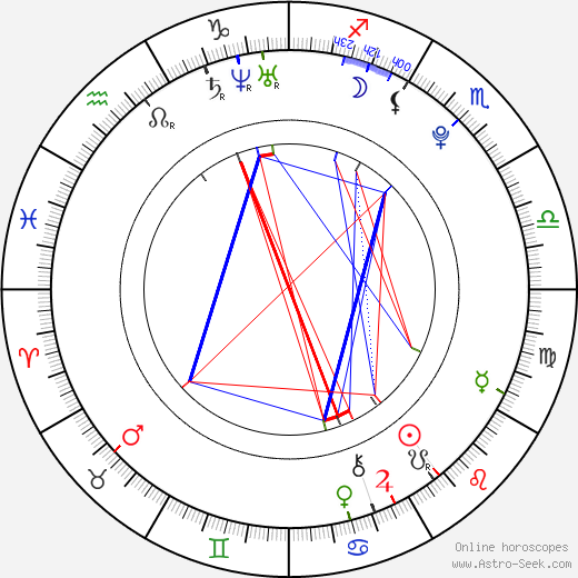 Jack O'Connell astro natal birth chart, Jack O'Connell horoscope, astrology