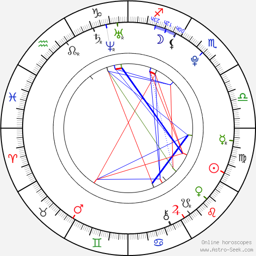 Katie Findlay astro natal birth chart, Katie Findlay horoscope, astrology