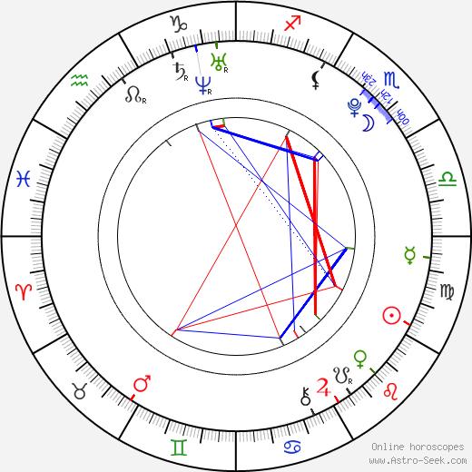 Lil Chris tema natale, oroscopo, Lil Chris oroscopi gratuiti, astrologia