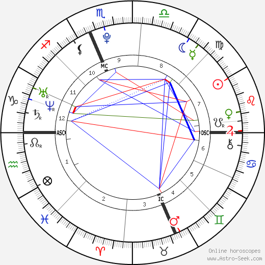 Margaux Farrell astro natal birth chart, Margaux Farrell horoscope, astrology