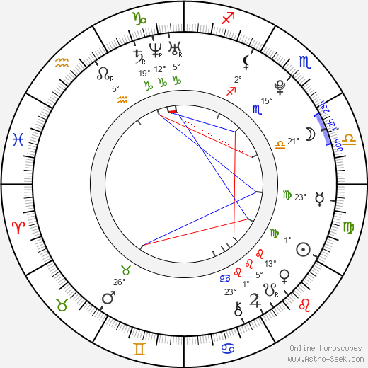 Sarah Heinke birth chart, biography, wikipedia 2019, 2020