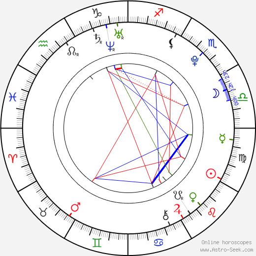 Sarah Heinke astro natal birth chart, Sarah Heinke horoscope, astrology