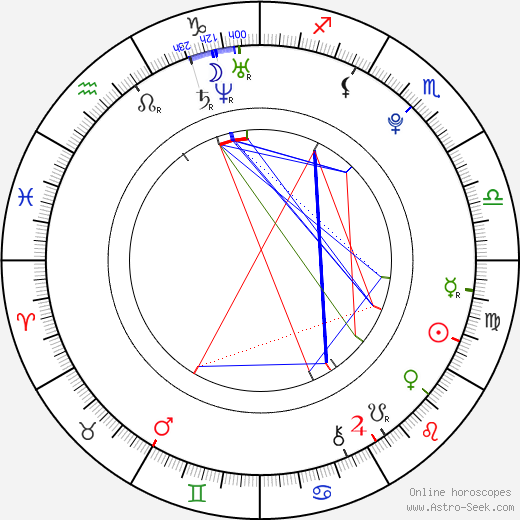 Sebastian Thiel tema natale, oroscopo, Sebastian Thiel oroscopi gratuiti, astrologia