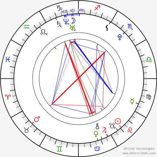 Tomáš Vachuda tema natale, oroscopo, Tomáš Vachuda oroscopi gratuiti, astrologia