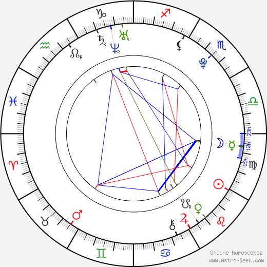 Trond Nilssen birth chart, Trond Nilssen astro natal horoscope, astrology