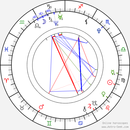 Aisling Loftus birth chart, Aisling Loftus astro natal horoscope, astrology