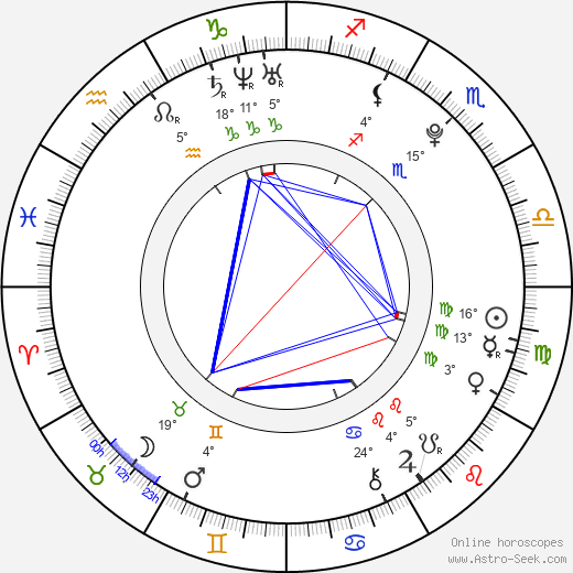 Alexious Toliver birth chart, biography, wikipedia 2018, 2019