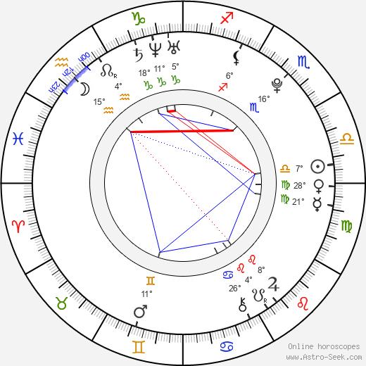 Amber Watson tema natale, biography, Biografia da Wikipedia 2020, 2021