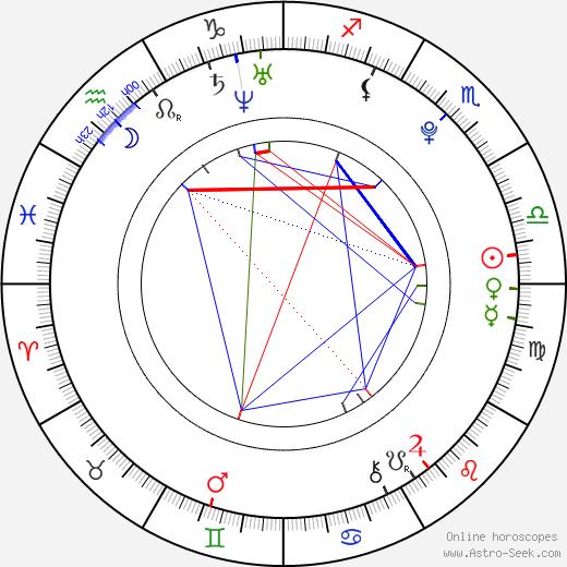 Amber Watson tema natale, oroscopo, Amber Watson oroscopi gratuiti, astrologia