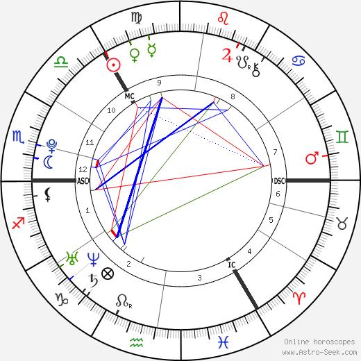 Amie Adam день рождения гороскоп, Amie Adam Натальная карта онлайн