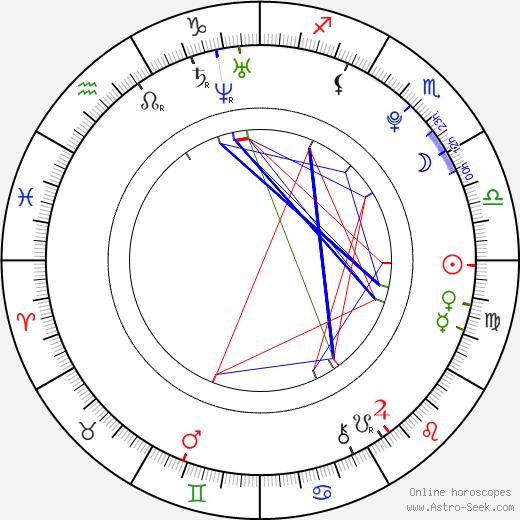 Кристиан Серратос Christian Serratos день рождения гороскоп, Christian Serratos Натальная карта онлайн
