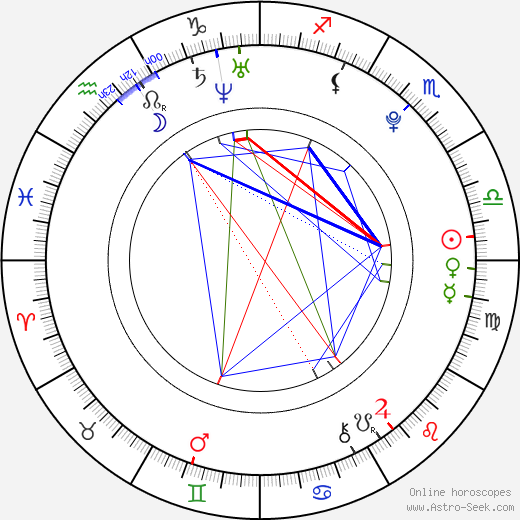 Doug Brochu tema natale, oroscopo, Doug Brochu oroscopi gratuiti, astrologia