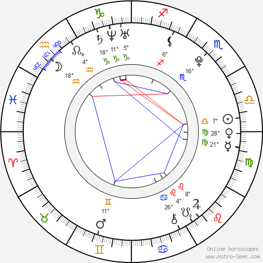 Gracie Glam birth chart, biography, wikipedia 2018, 2019