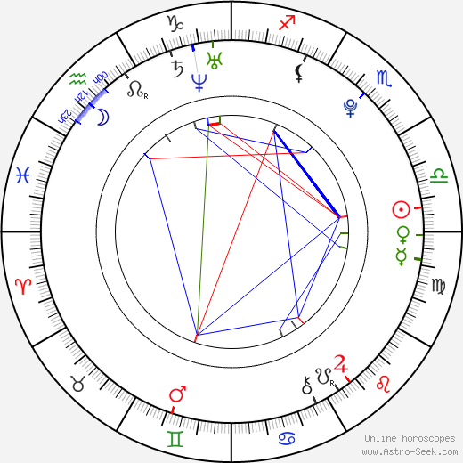 Gracie Glam astro natal birth chart, Gracie Glam horoscope, astrology