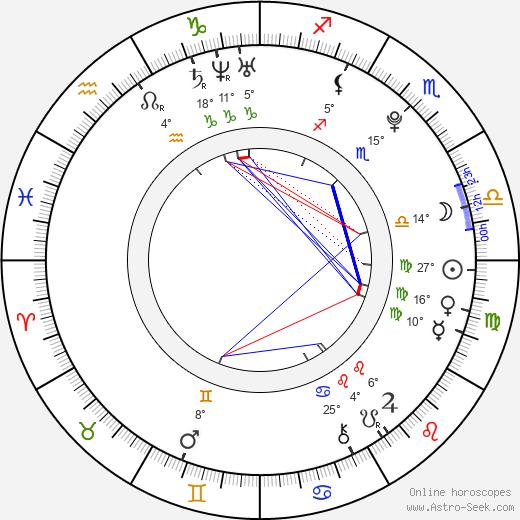 John Tavares birth chart, biography, wikipedia 2020, 2021