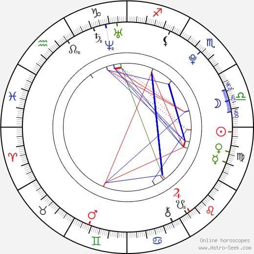 John Tavares birth chart, John Tavares astro natal horoscope, astrology