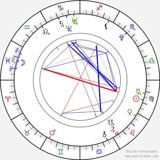Kim Yu-Na tema natale, oroscopo, Kim Yu-Na oroscopi gratuiti, astrologia