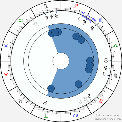 Lee Taeil wikipedia, horoscope, astrology, instagram