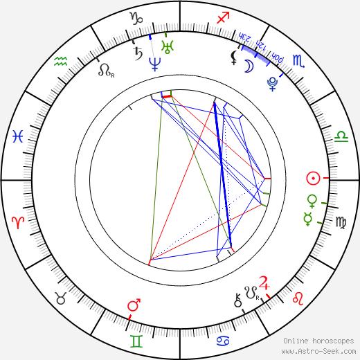 Lee Taeil tema natale, oroscopo, Lee Taeil oroscopi gratuiti, astrologia