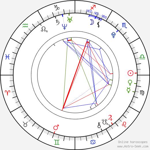 Мао Асада Mao Asada день рождения гороскоп, Mao Asada Натальная карта онлайн