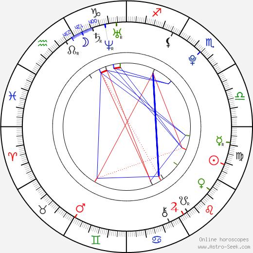 Marius Fischer день рождения гороскоп, Marius Fischer Натальная карта онлайн