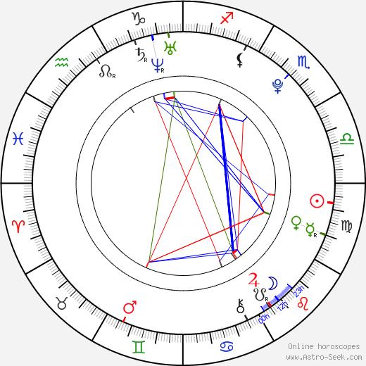 Matt Shively tema natale, oroscopo, Matt Shively oroscopi gratuiti, astrologia